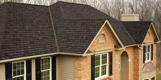 Shingled Roofing Materials